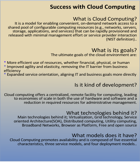 Success with Cloud Computing